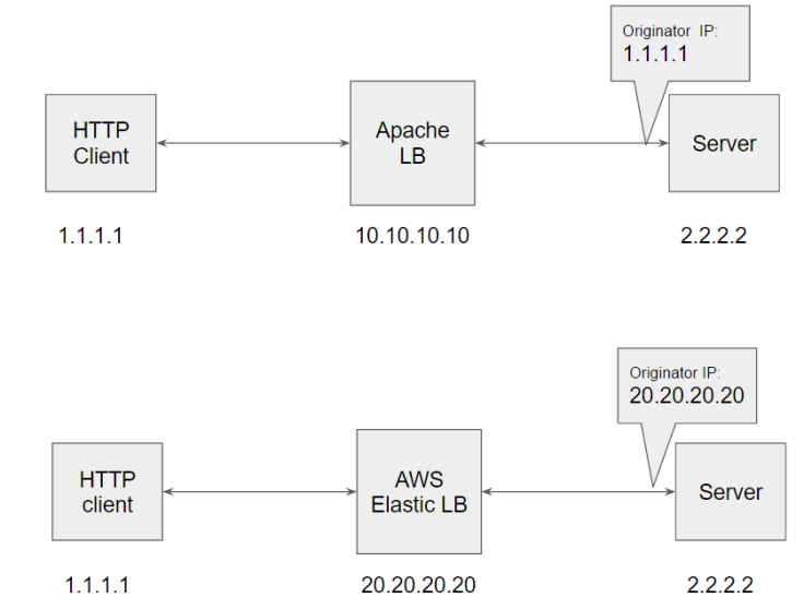 aws-apache-load-balancer